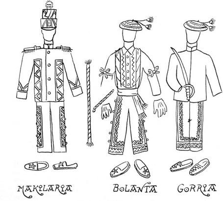 """Miguel Angel Sagasetaren """"Danzas de Valcarlos"""" pdf-an"""